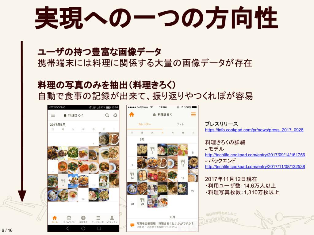 実現への一つの方向性 6 / 16 ユーザの持つ豊富な画像データ 携帯端末には料理に関係する大...