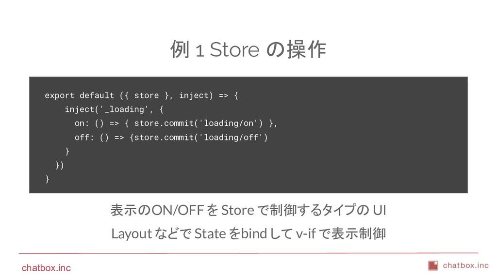 chatbox.inc 例 1 Store の操作 export default ({ sto...