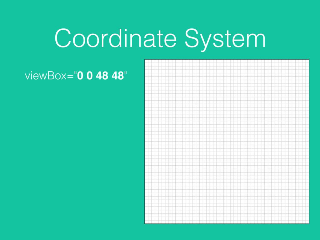 "Coordinate System viewBox=""0 0 48 48"""