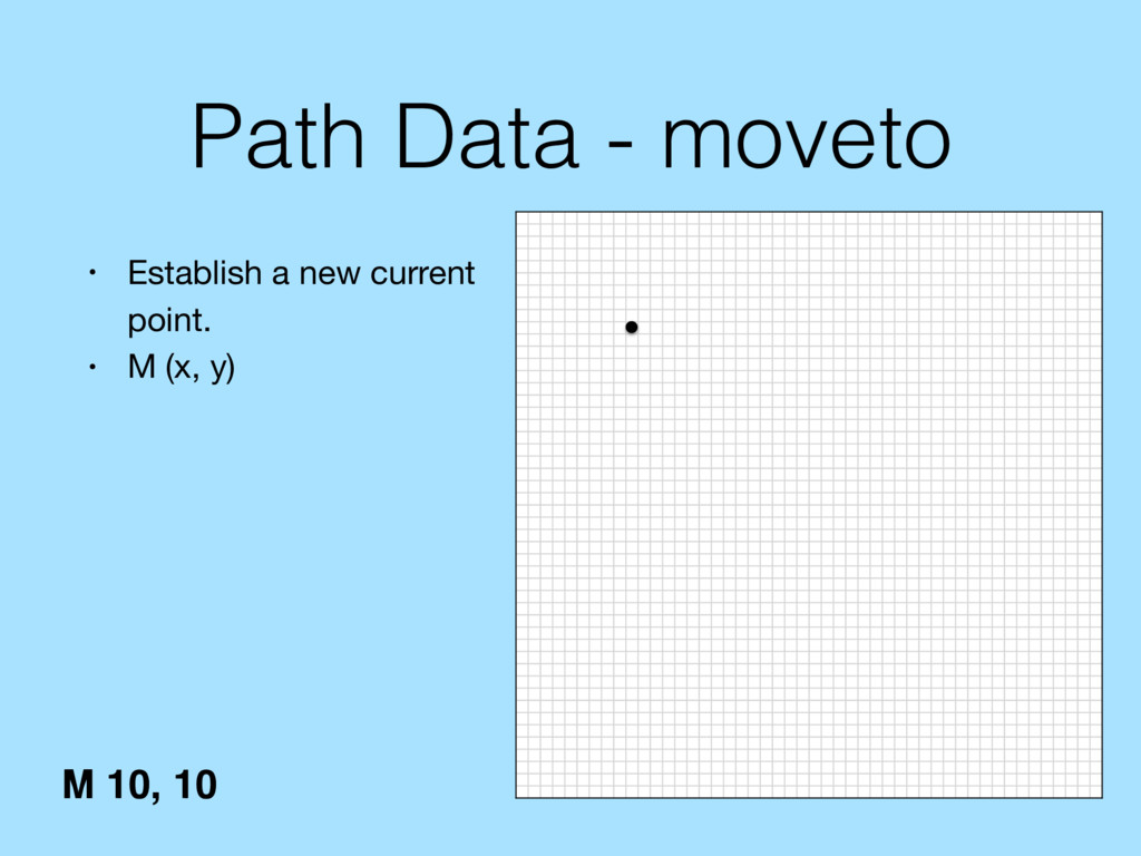 Path Data - moveto • Establish a new current po...