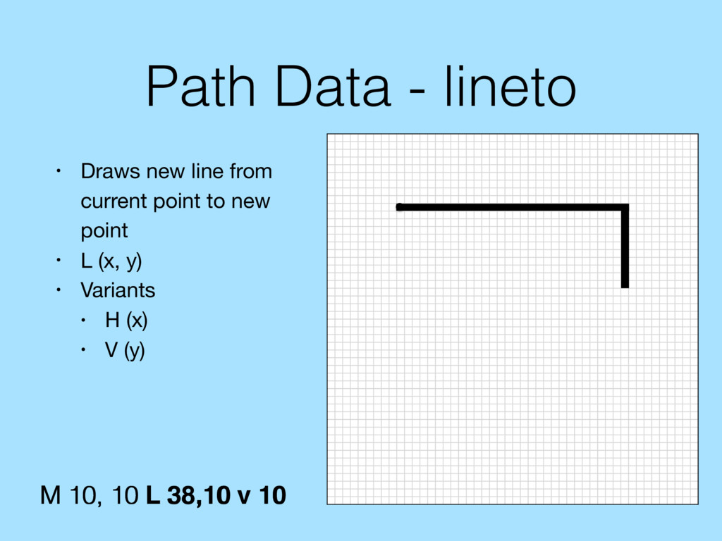 Path Data - lineto • Draws new line from curren...
