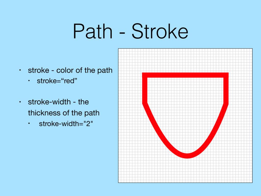Path - Stroke • stroke - color of the path  • s...