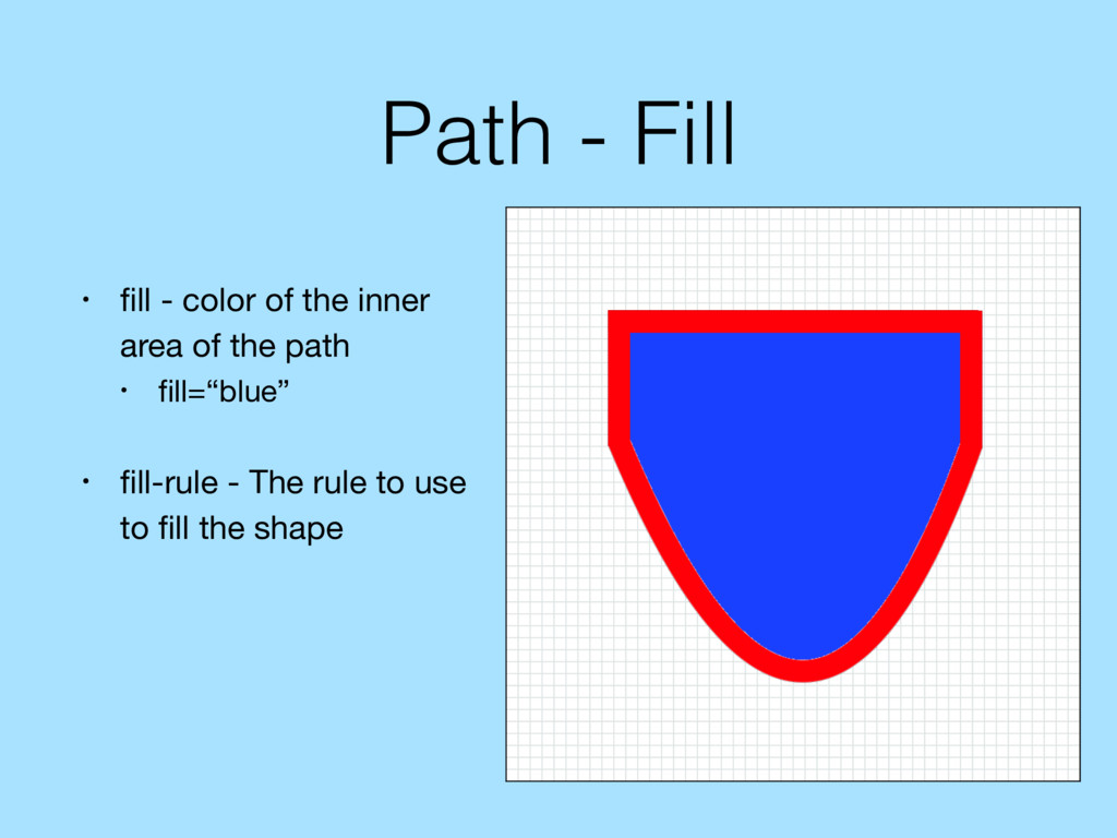 Path - Fill • fill - color of the inner area of ...
