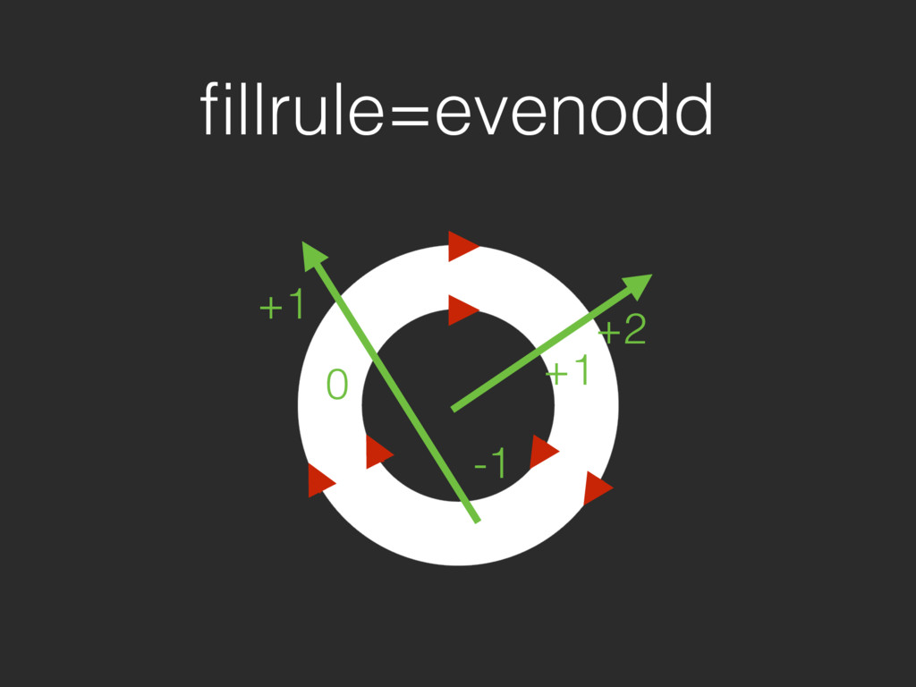fillrule=evenodd +1 +2 -1 0 +1