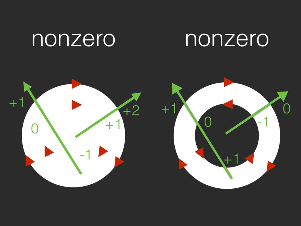 nonzero +1 +2 -1 0 +1 nonzero -1 0 +1 0 +1