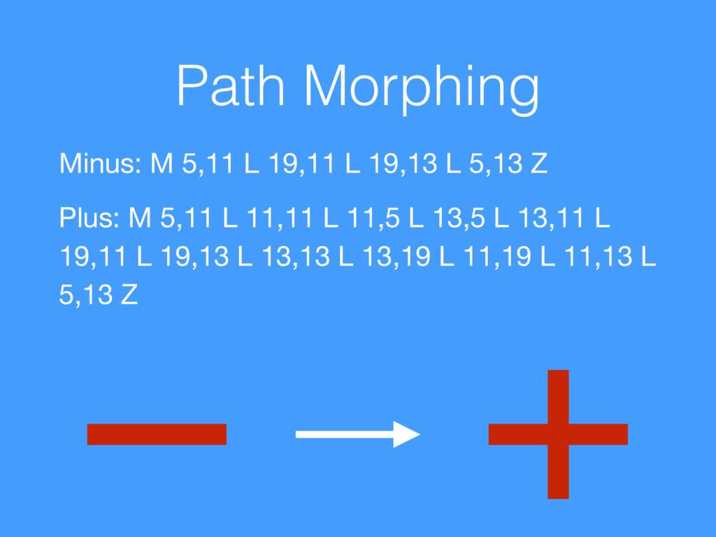 Path Morphing Minus: M 5,11 L 19,11 L 19,13 L 5...