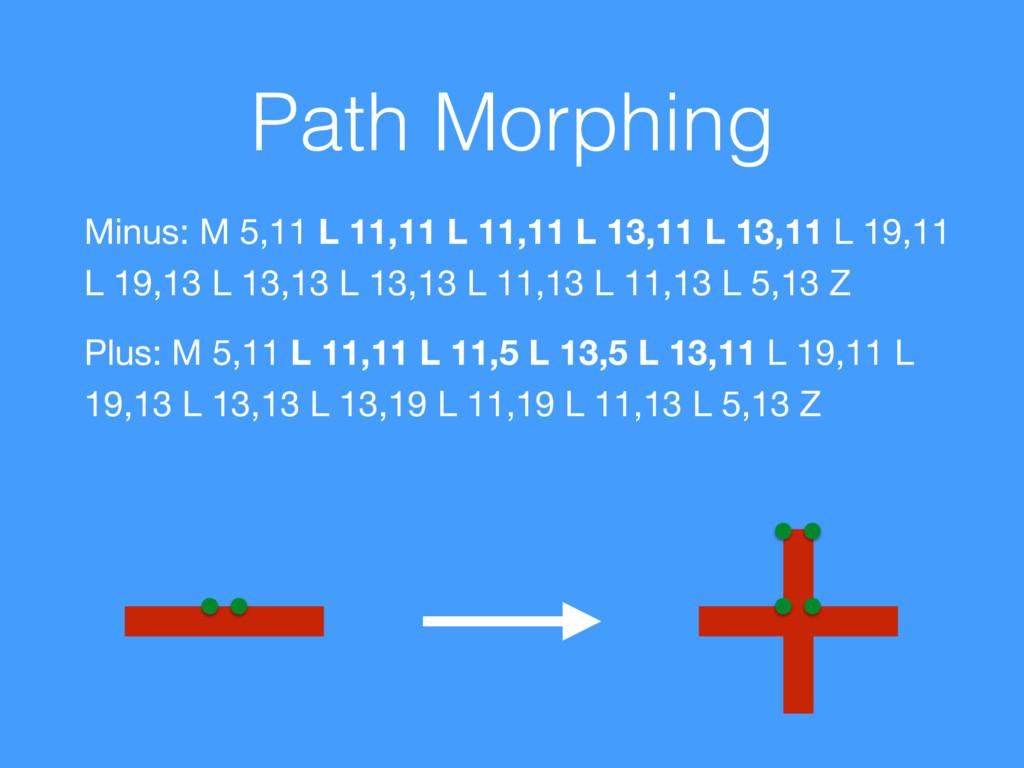 Path Morphing Minus: M 5,11 L 11,11 L 11,11 L 1...