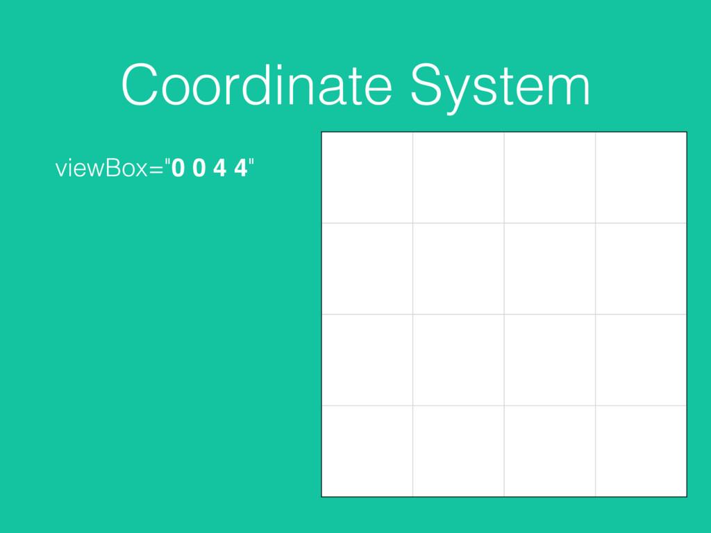 "Coordinate System viewBox=""0 0 4 4"""