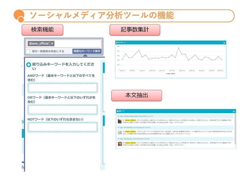 ソーシャルメディア分析ツールの機能 検索機能 記事数集計 本⽂抽出