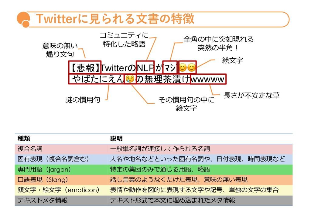 Twitterに⾒られる⽂書の特徴 【悲報】TwitterのNLPがマジ やばたにえんの無理...