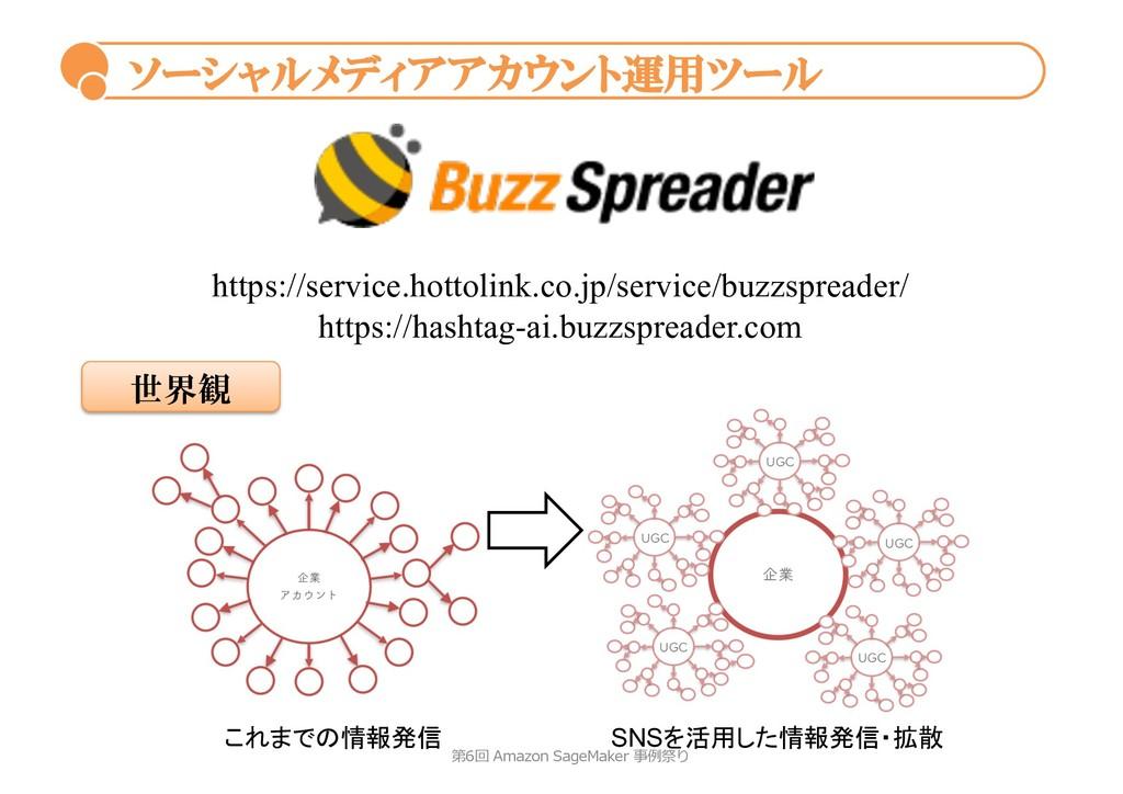 ソーシャルメディアアカウント運用ツール 第6回 Amazon SageMaker 事例祭り h...