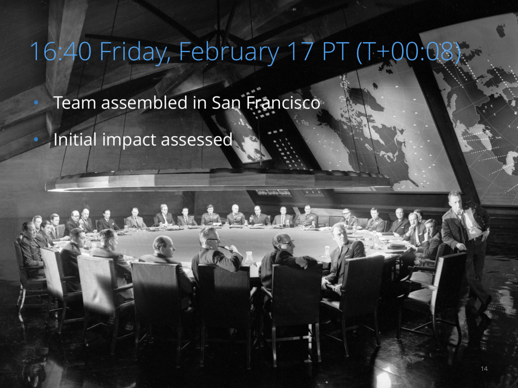16:40 Friday, February 17 PT (T+00:08) • Team a...