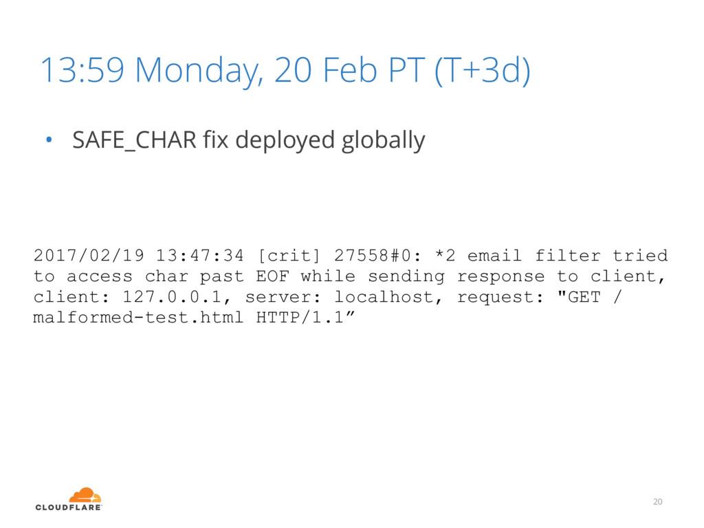 13:59 Monday, 20 Feb PT (T+3d) • SAFE_CHAR fix d...