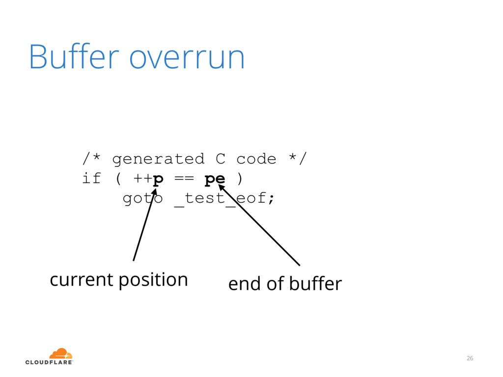Buffer overrun 26 /* generated C code */ if ( ++...