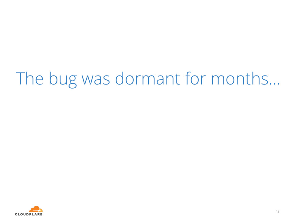 31 The bug was dormant for months...