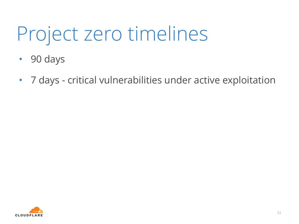 Project zero timelines • 90 days • 7 days - cri...