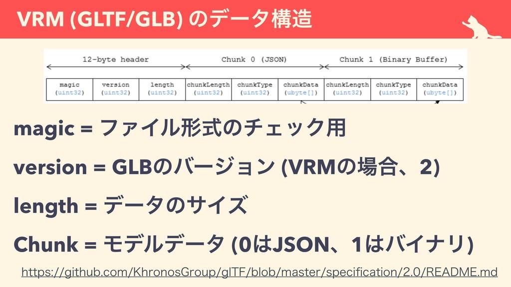 VRM (GLTF/GLB) ͷσʔλߏ IUUQTHJUIVCDPN,ISPOP...