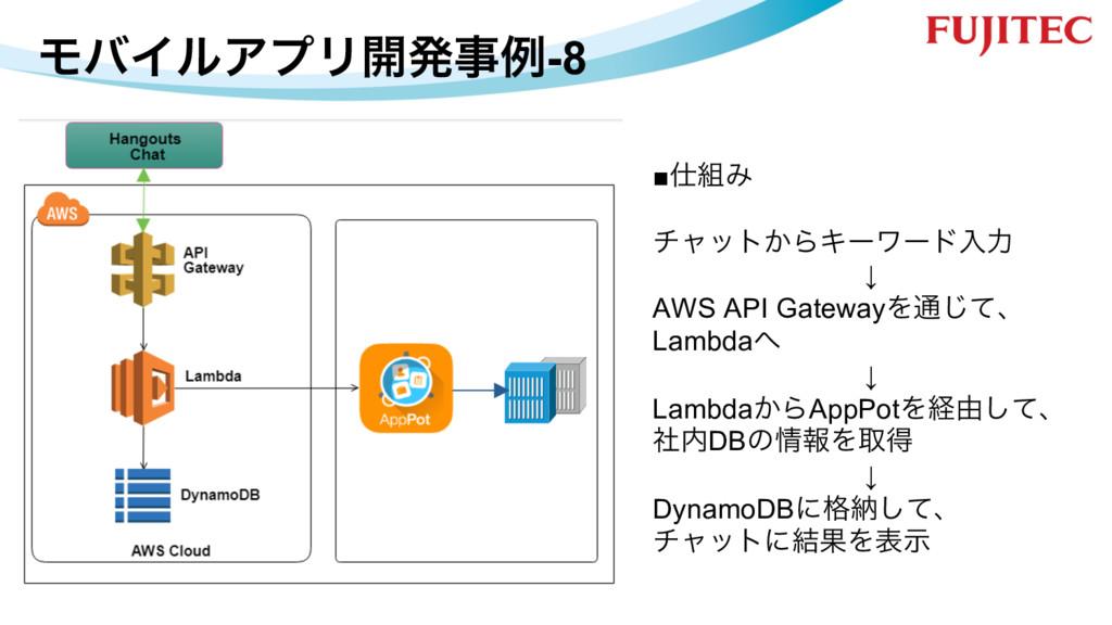 ϞόΠϧΞϓϦ։ൃྫ-8 ■Έ νϟοτ͔ΒΩʔϫʔυೖྗ ↓ AWS API Gate...