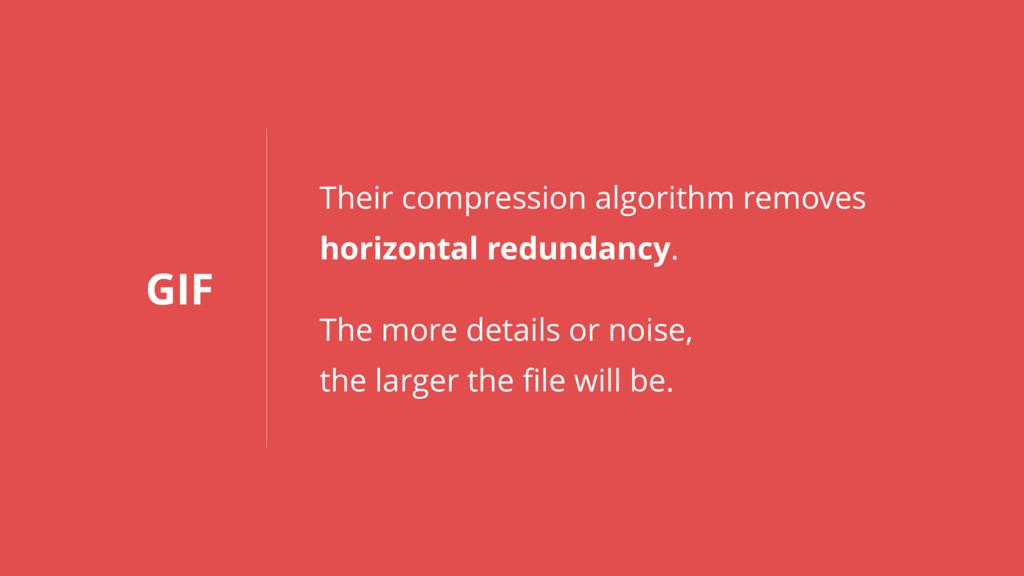 GIF Their compression algorithm removes horizon...