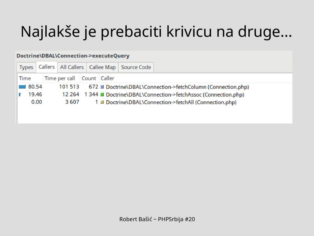 Robert Bašić ~ PHPSrbija #20 Najlakše je prebac...