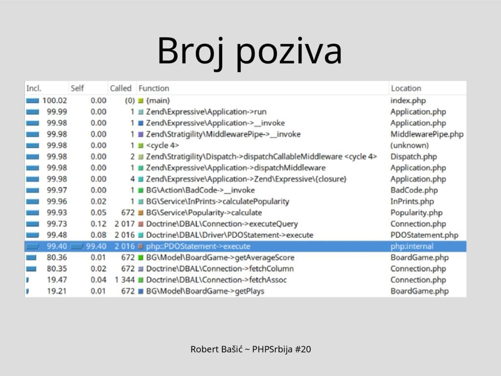 Robert Bašić ~ PHPSrbija #20 Broj poziva