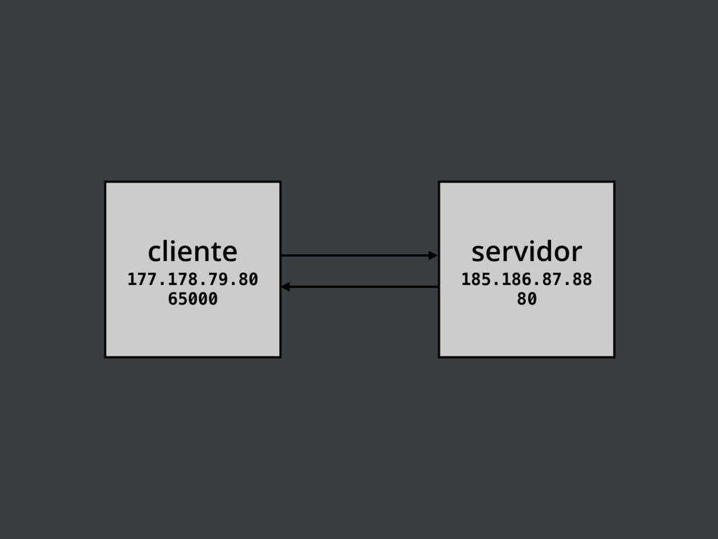 cliente 177.178.79.80 65000 servidor 185.186....
