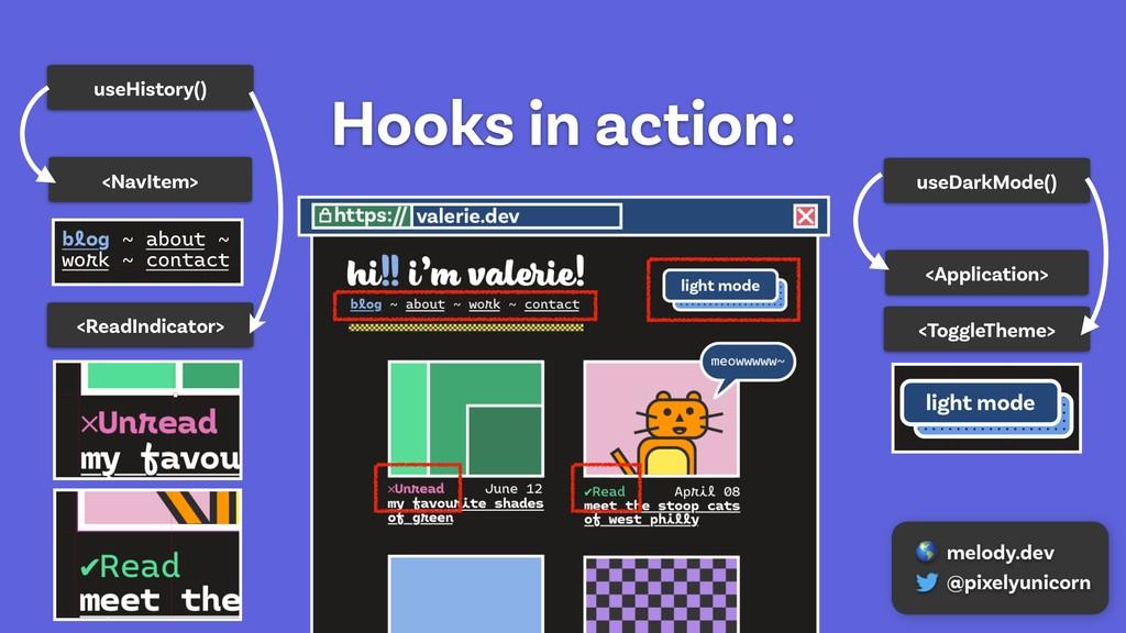 Hooks in action: useHistory() <NavItem> <ReadIn...