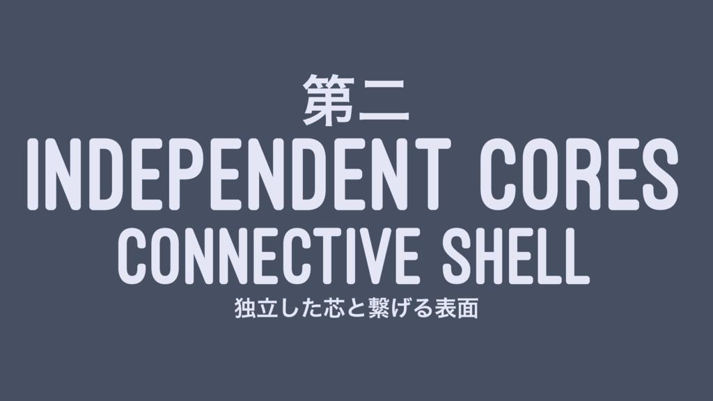ୈೋ INDEPENDENT CORES CONNECTIVE SHELL ಠཱͨ͠ਊͱܨ͛Δ...