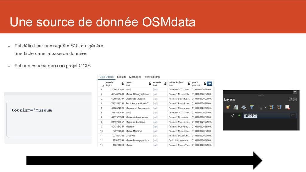 Une source de donnée OSMdata - Est définit par ...