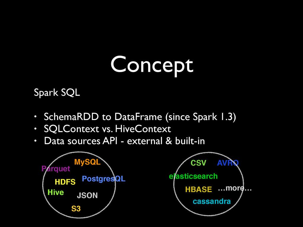 Concept Spark SQL  ! • SchemaRDD to DataFrame...