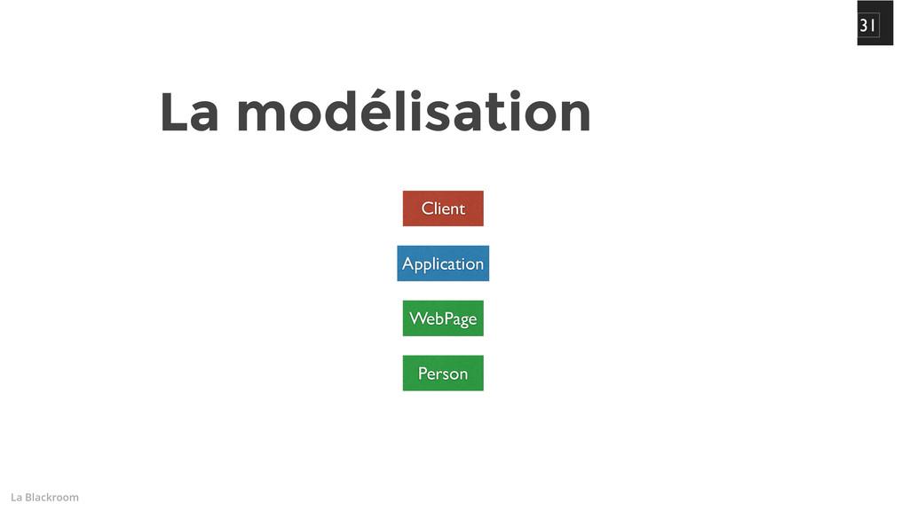 La Blackroom 31 La modélisation WebPage Applica...