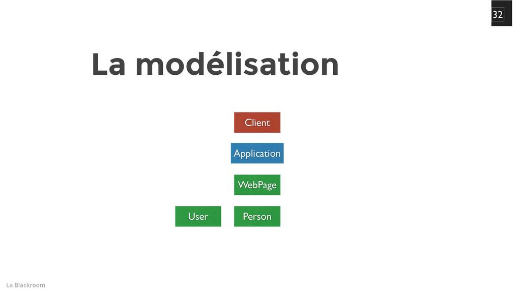 La Blackroom 32 La modélisation WebPage Applica...