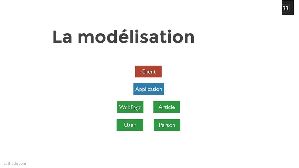 La Blackroom 33 La modélisation WebPage Applica...