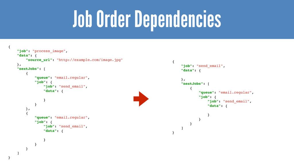 """Job Order Dependencies {! """"job"""": """"process_image..."""