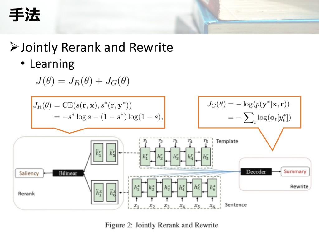 ØJointly Rerank and Rewrite • Learning