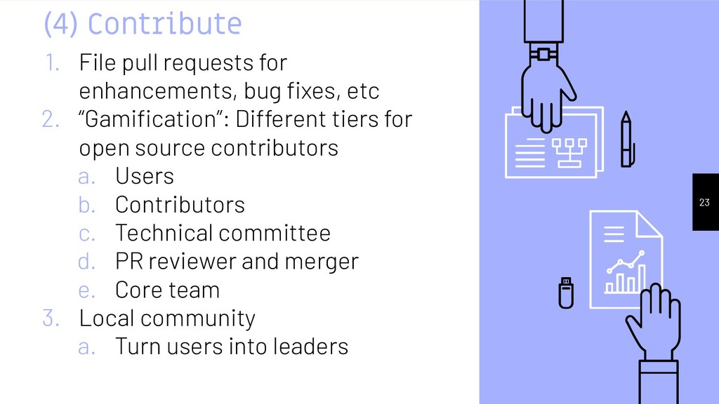 (4) Contribute 1. File pull requests for enhanc...