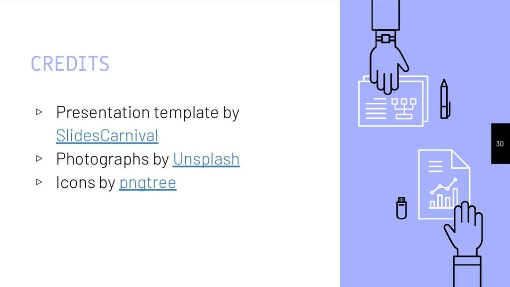 CREDITS ▹ Presentation template by SlidesCarniv...