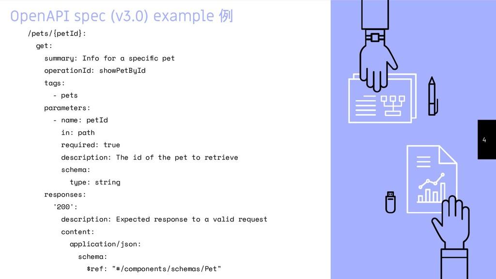OpenAPI spec (v3.0) example 例 /pets/{petId}: ge...