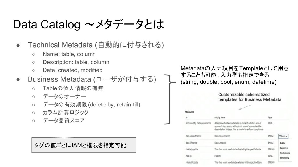 Data Catalog 〜メタデータとは ● Technical Metadata (自動的...