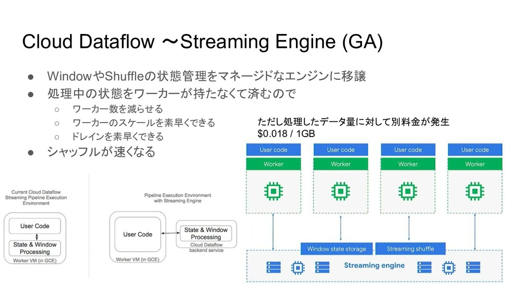 Cloud Dataflow 〜Streaming Engine (GA) ● Windowや...