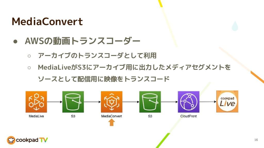 MediaConvert ● AWSの動画トランスコーダー ○ アーカイブのトランスコーダとし...