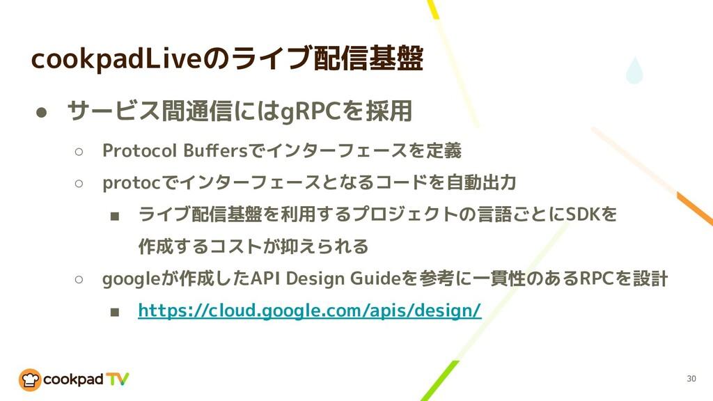 cookpadLiveのライブ配信基盤 ● サービス間通信にはgRPCを採用 ○ Protoc...