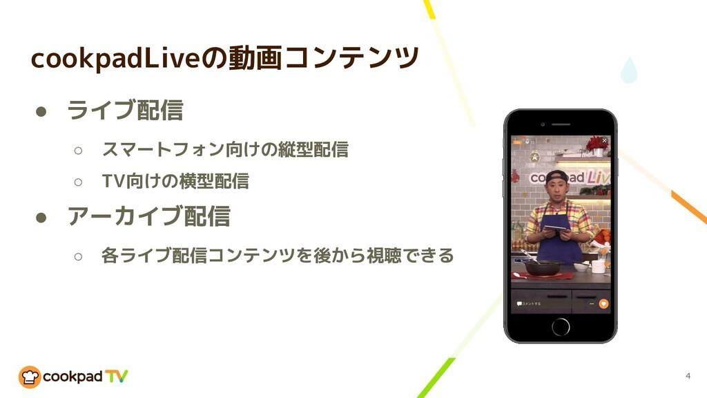 cookpadLiveの動画コンテンツ 4 ● ライブ配信 ○ スマートフォン向けの縦型配信 ...