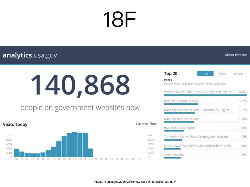 https://18f.gsa.gov/2015/03/19/how-we-built-ana...