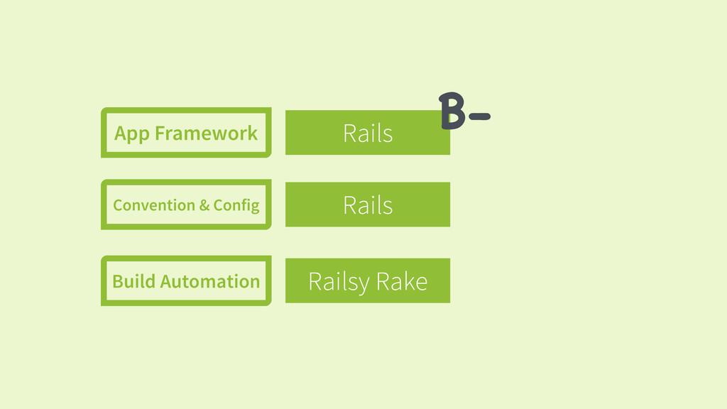 Rails Rails Railsy Rake App Framework Conventio...