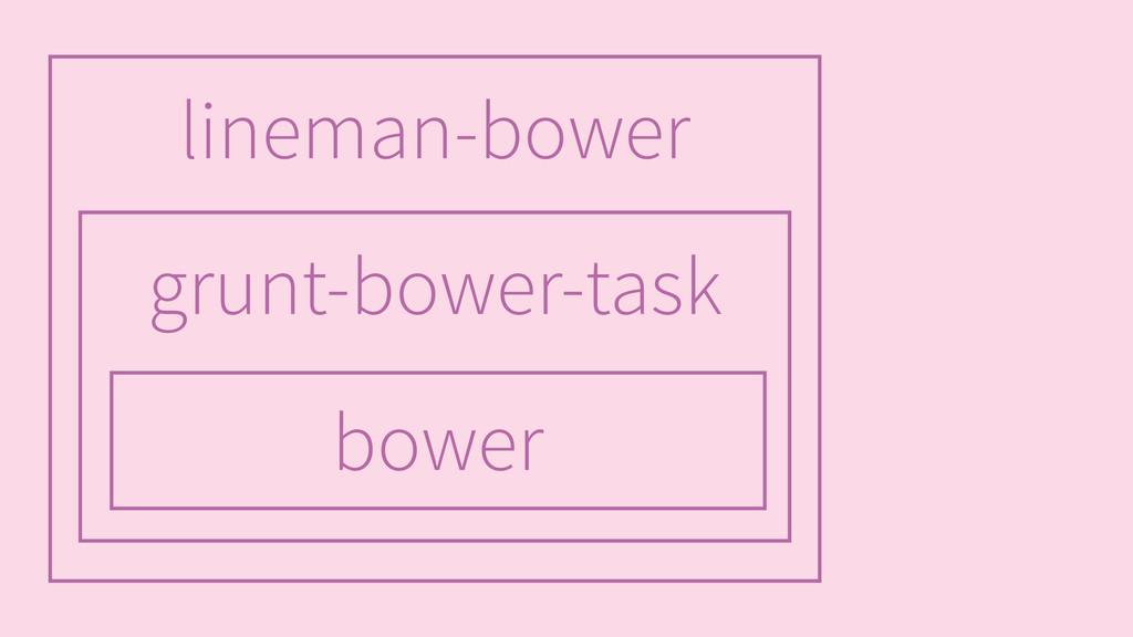 bower grunt-bower-task lineman-bower