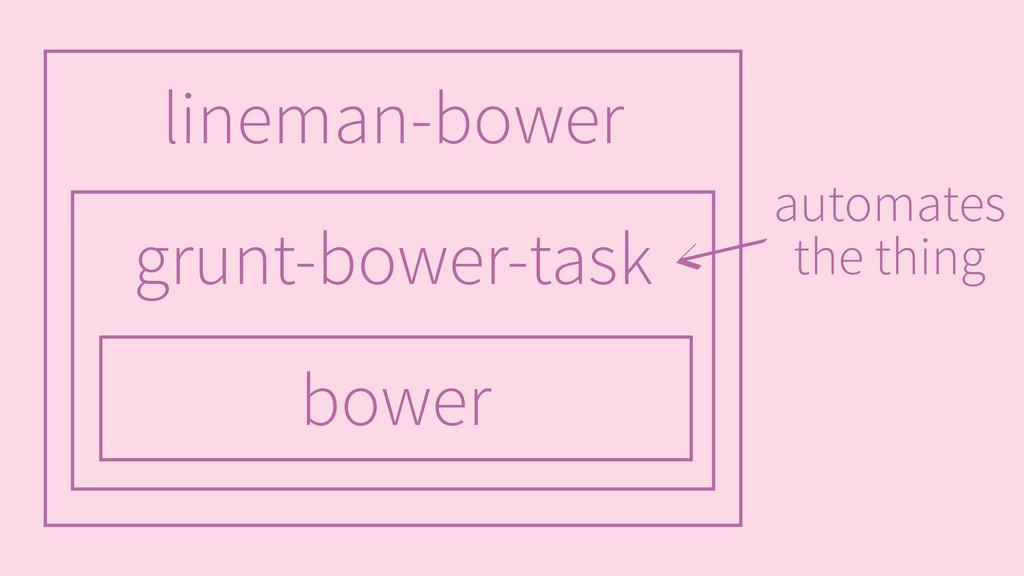 bower grunt-bower-task lineman-bower automates ...