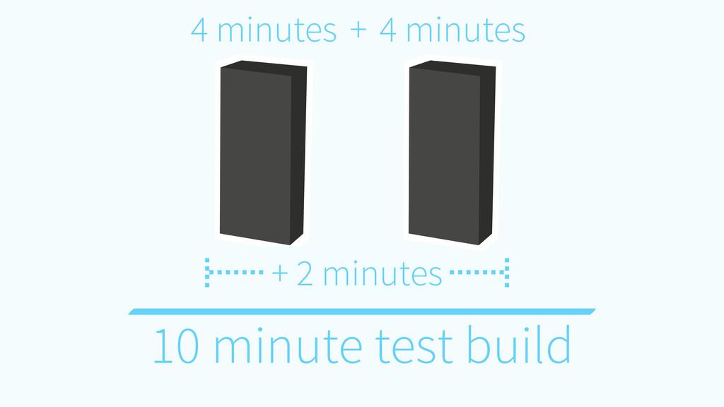 4 minutes 4 minutes + + 2 minutes 10 minute tes...