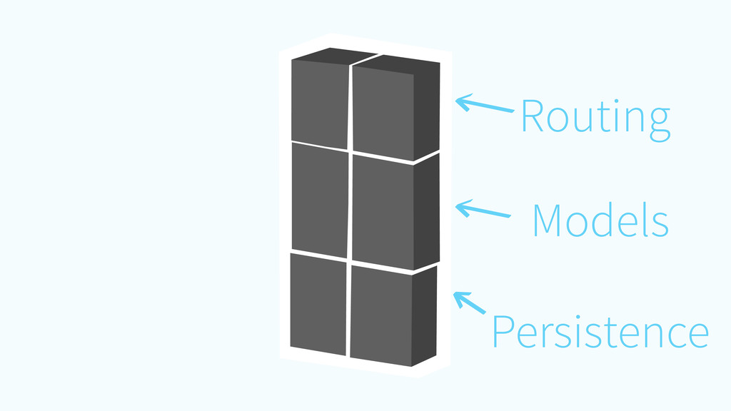 Routing Models Persistence