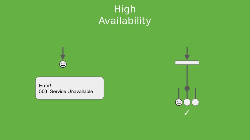 High Availability ✓ Error! 503: Service Unavail...